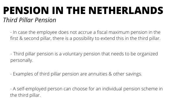 Dutch Pension System-Pillar 3